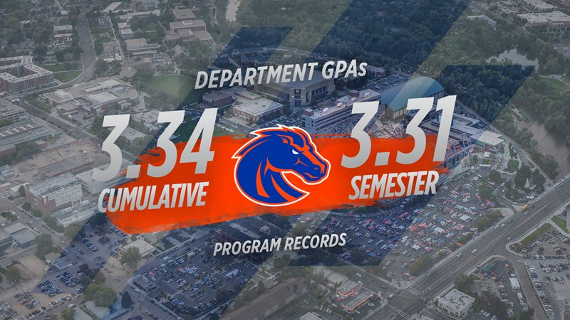 Student-Athletes Post Record Numbers in the Classroom - Boise State University Athletics